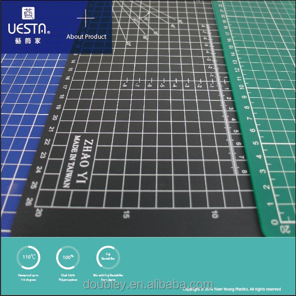 Cutting Sheet Material Recycled Plastic