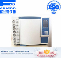 Insulation oil and gas chromatography analyzer equipment