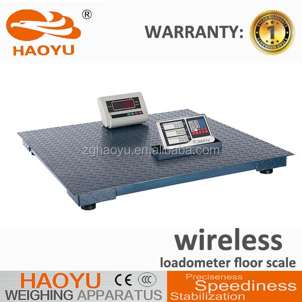 floor scale.jpg
