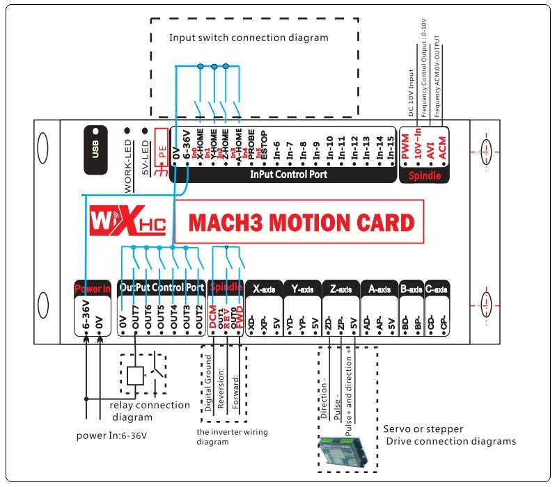 HTB1juJJKFXXXXanXVXXq6xXFXXXB upgrade xhc mk4 cnc mach3 usb 4 axis motion control card breakout Micro USB Wiring-Diagram at bayanpartner.co