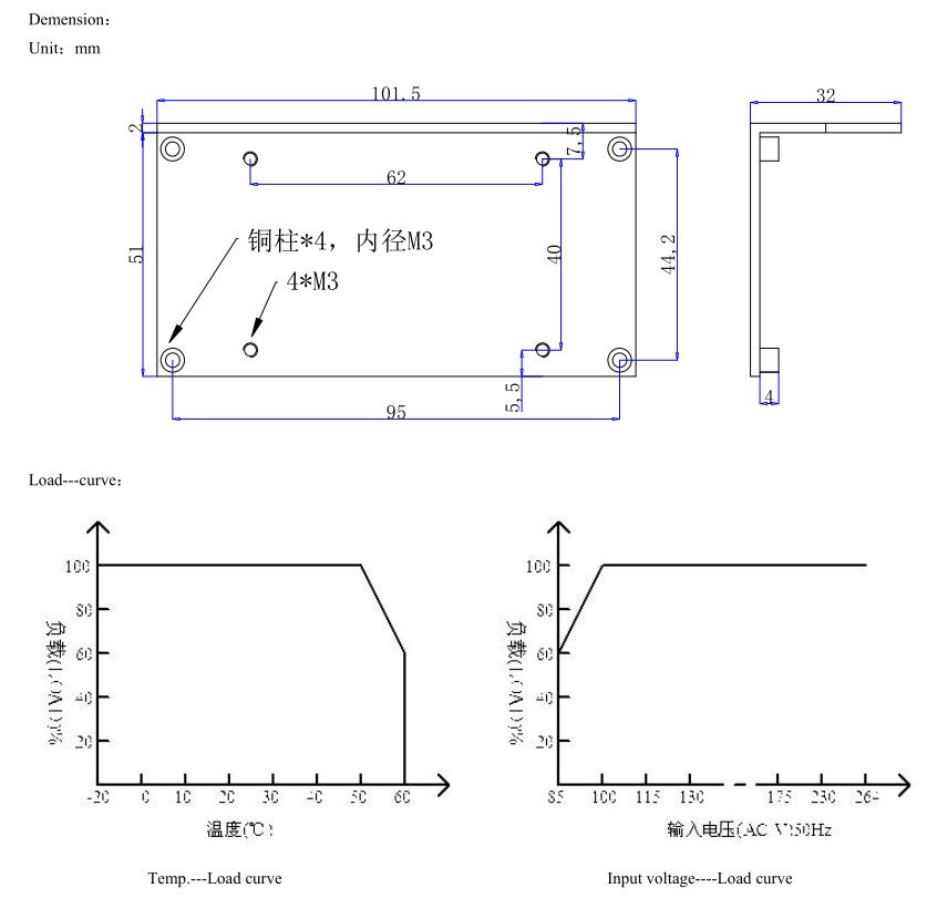 Customized 12v 24v 36v 48v Ac To Dc Open Frame Constant Voltage Switch  Power Supply - Buy Open Fram Power Supply,Ac To Dc Open Frame Constant  Voltage