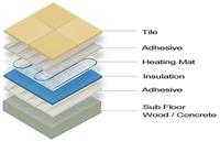 Easy installation of electric underfloor heating mat ABDX-150-1.0 150w/m2