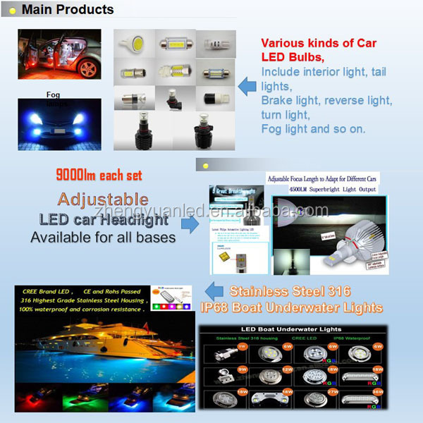 new auto led headlight h11 50W led headlight bulb 7600lm bright led headlight h7