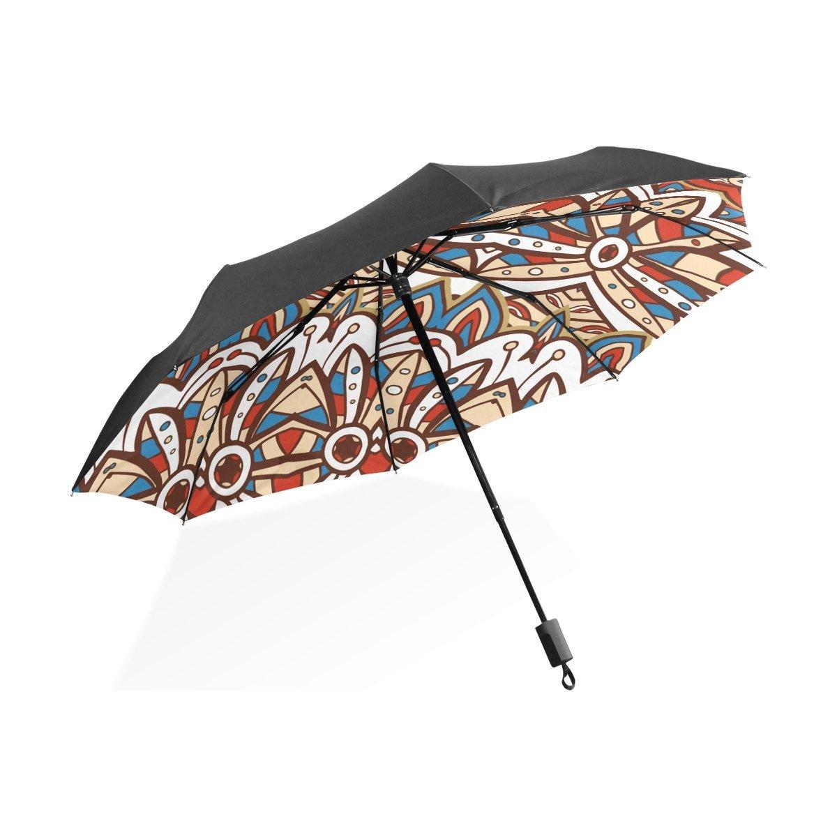 3d5693021c82 Cheap Price Of Umbrella In India, find Price Of Umbrella In India ...