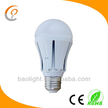 Home Use 7w Led Light Bulbs Parts Ce Rohs Certified Ac100-240v ...