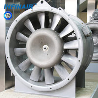 High efficiency industrial vane axial fan with AMCA certificates