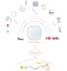 Domotic Home Automation Smart Home System