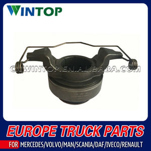 High Quality Clutch Release Bearing For VOLVO Heavy Truck OE: 3151000163 / 3100026433