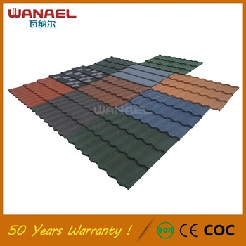 Roof Tiles Prices Kerala Roofing