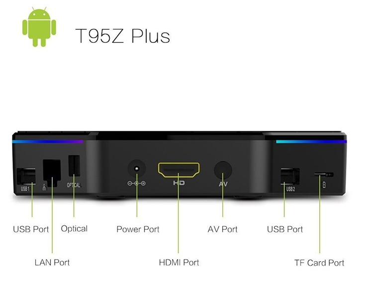 Più veloce di Android 7.1 tv box iptv set top box T95z plus 3 gb 32 gb Amlogic S912 octa core 2.4g + 5g Dual band WIFI 4 k player