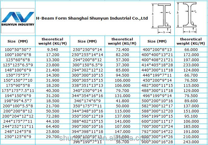 Jis standard h beam mild steel mill