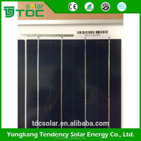 China best PV supplier price per watt solar panels in india poly 250w 260w