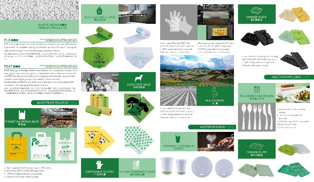 Compostable and biodegradable PLA resin
