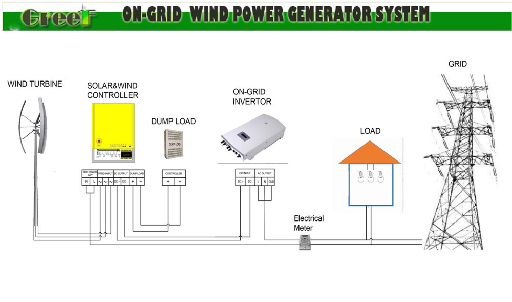 Small 2kw Vertical Axis Wind Turbine Kit System Vawt For