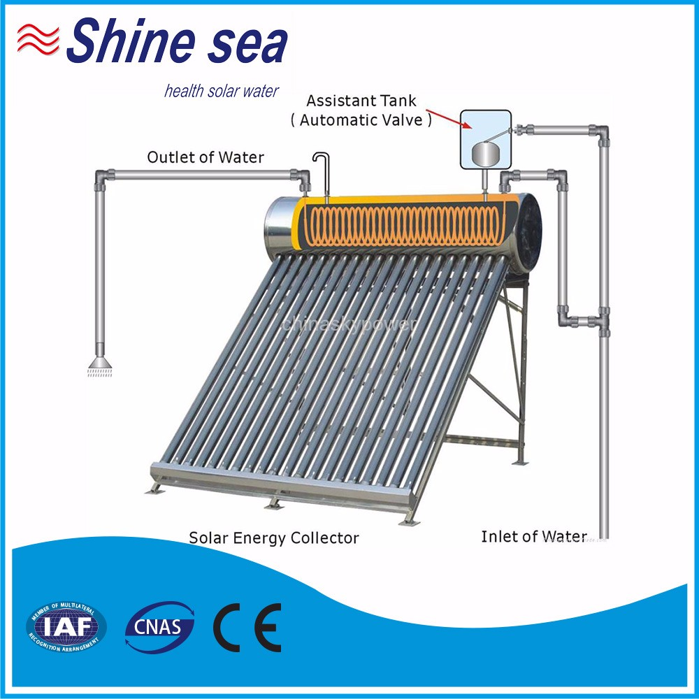 High tech heat pipe pressured electrical heating element solar water heater