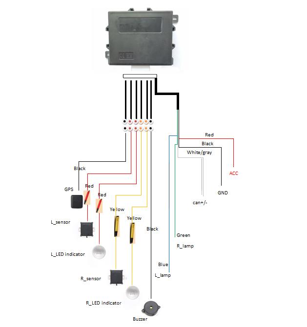 Auto sensore di parcheggio blind spot avviso di allarme di rilevamento a microonde