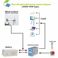 AC three phase wind turbine 1KW 2KW 3KW 5KW / permanent wind power generator 220V 5KW