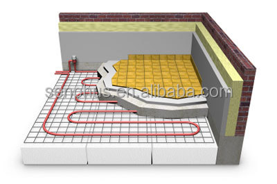 Electric Radiant Floor Heating Heated Floors Diy Mat