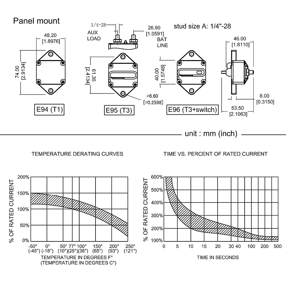 push to reset low voltage dc12v