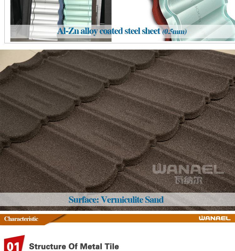 Bond Wanael Low Cost House Construction Material Stone Coated Metal ...