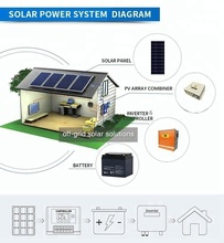 20KW 20kva home solar power system supply 60kw a day off grid solar pv system solar electricity