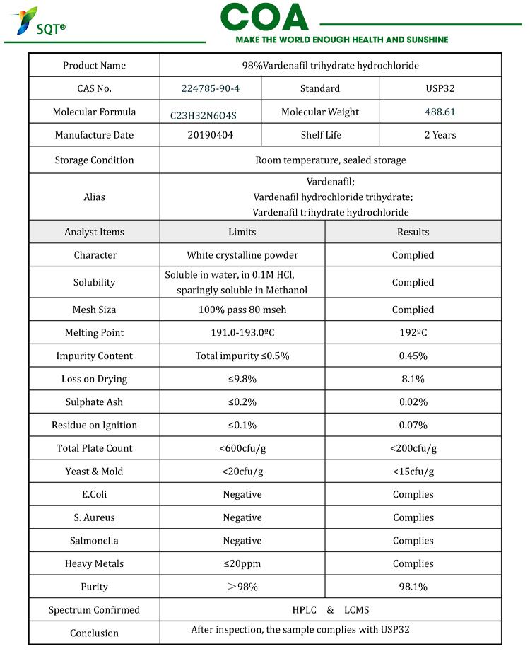 raw material 98% Vardenafil Hydrochloride sex medicne powder