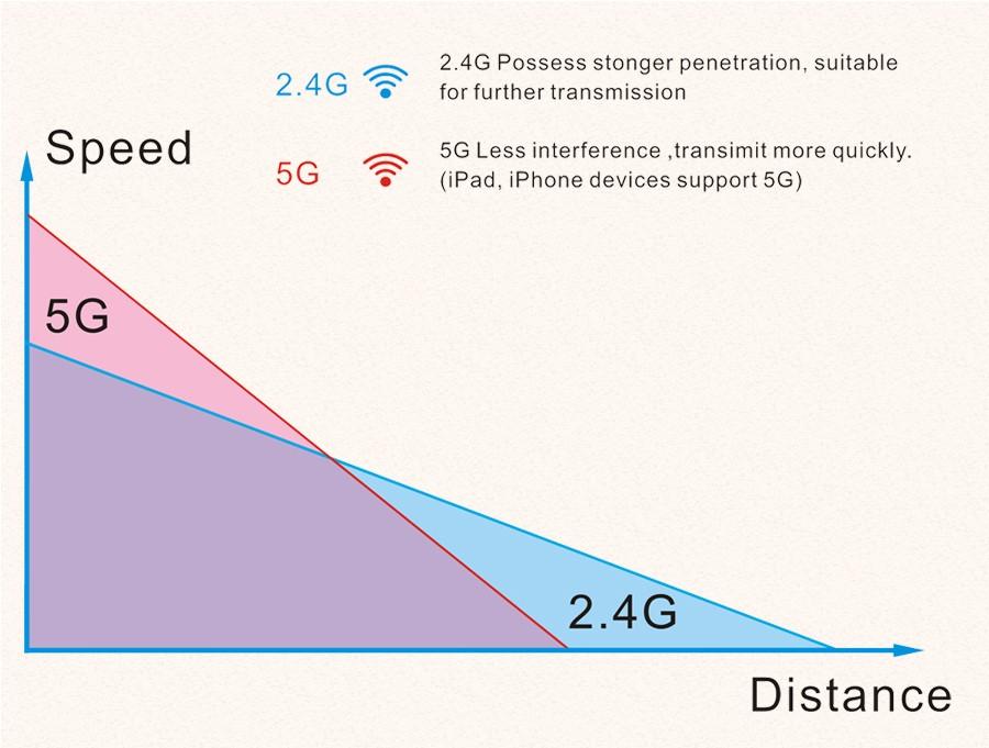 Huawei mobile broadband e353