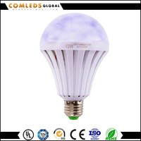 Buy Emergency LED bulb light with rechargeable in China on Alibaba.com