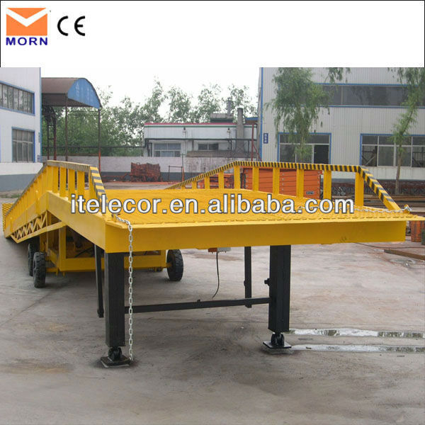 hydraulic container unloading equipment