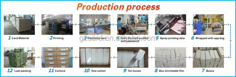 production process one
