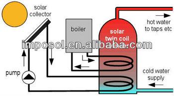 Hilfs-elektrischen Heizung Solar-warmwasser-system,Doppelte ...