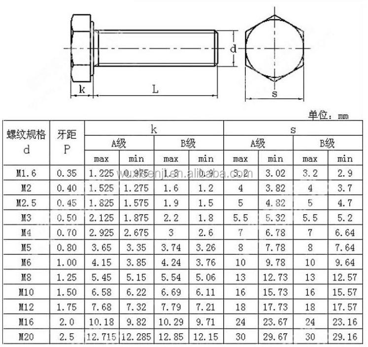 standard metric machine sizes