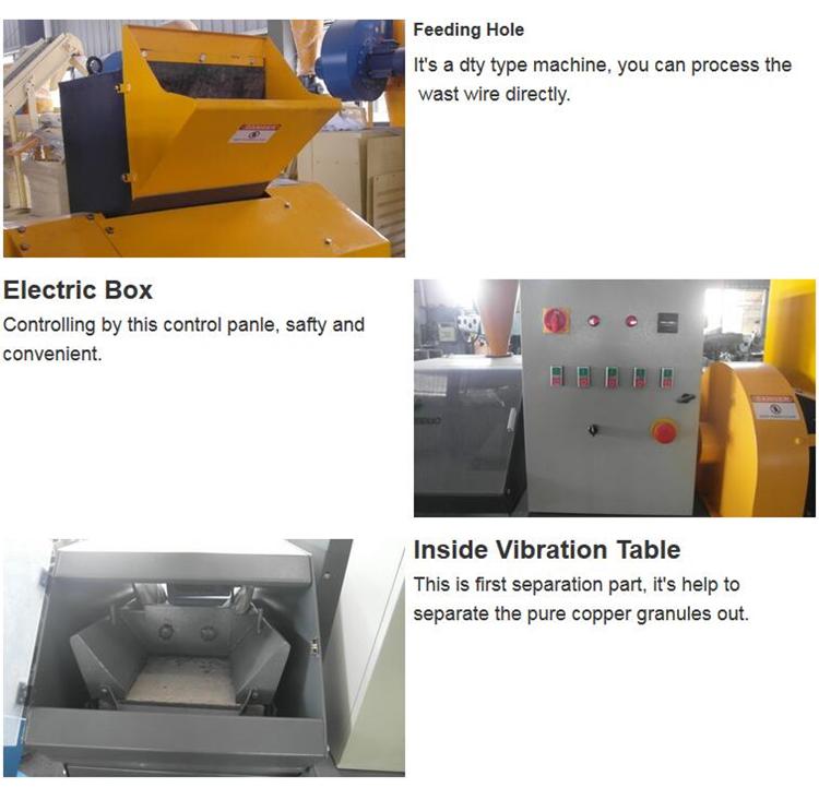 Wunderbar Kupferdraht Recycling Zu Verbrennen Ideen - Elektrische ...