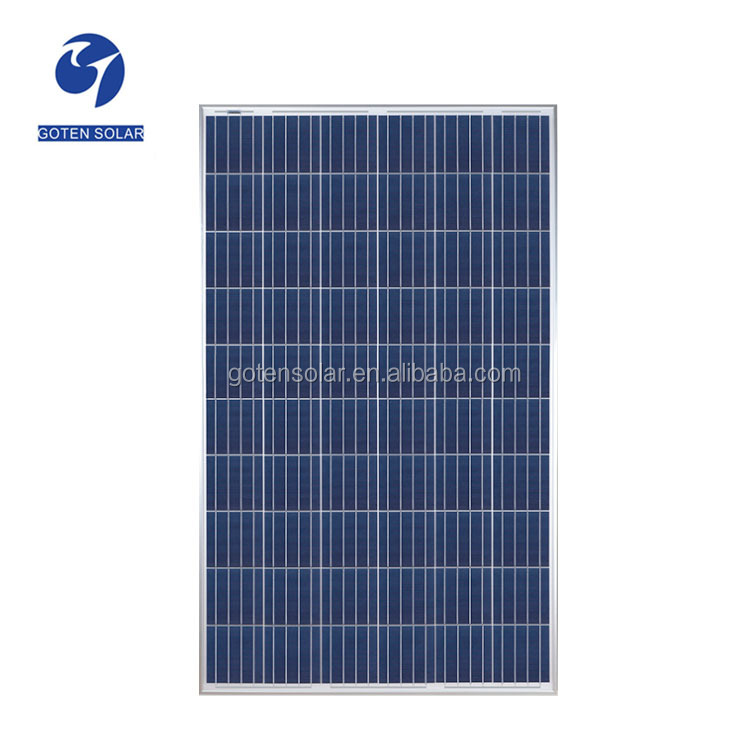 Factory Direct Sale Hot 250W Poly Solar Panels In Stock