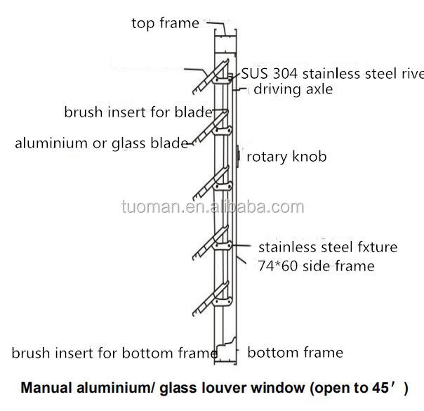 Aluminium sun waterproof outdoor Louvers