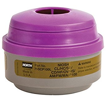 North by Honeywell 75SCP100L-12 Cartridge for Full-Face and Half-Mask Respirators, Defender with P100 filter