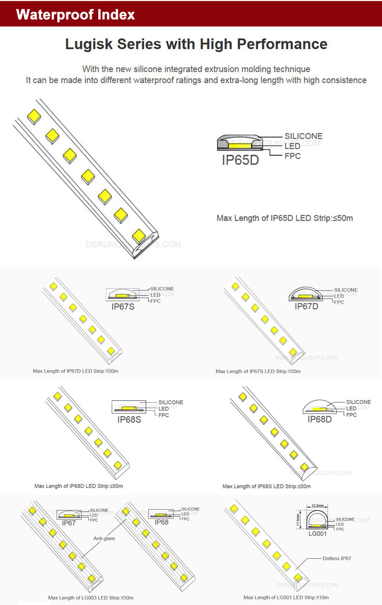 UL Ce Rohs DC12V High Cri Smd 5050 Led Strip