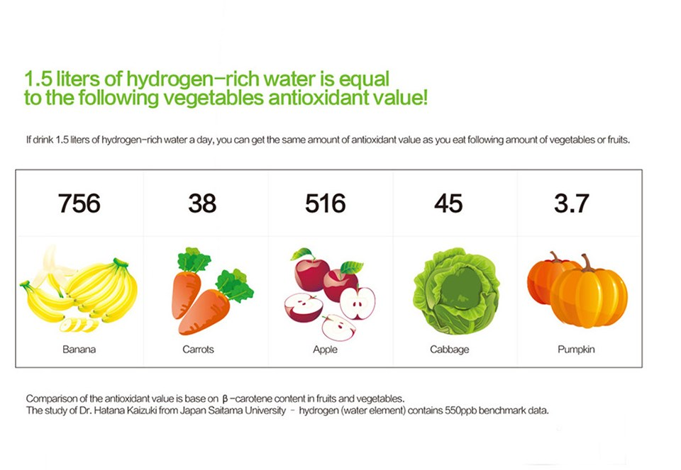 Akaline water jug elektronische Waterstof Ademhaling Water Machine voor huishoudapparatuur WAC001