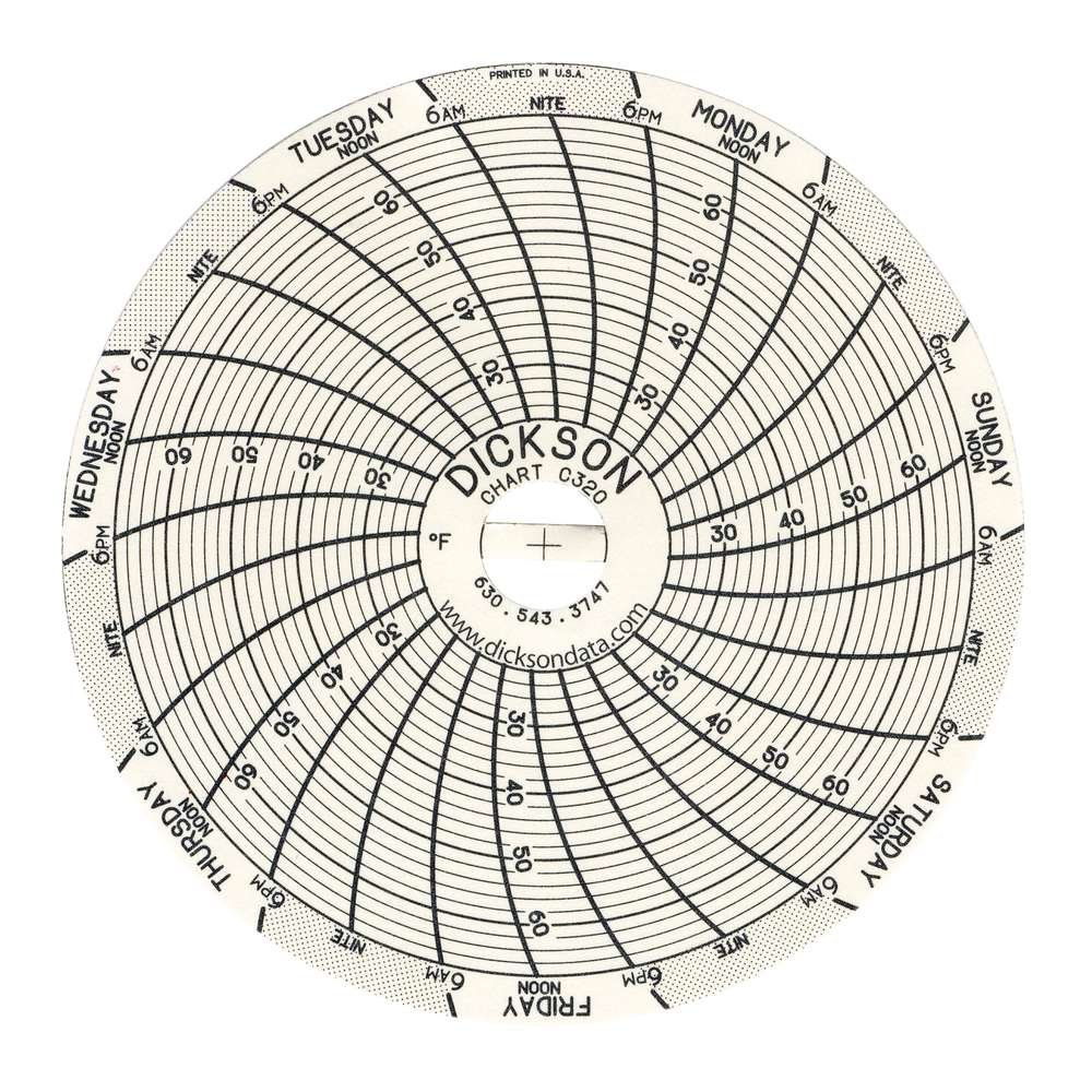 4 to 50F Range 7-Day or 24-Hour Rotation Dickson SC377 Temperature Chart Recorder 3//76mm Chart