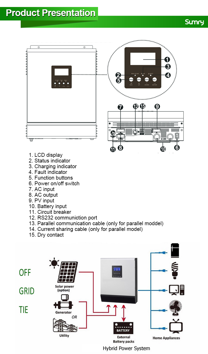 Hybrid solar inverter voltronic inverter MKS KS 1KVA 2KVA 3KVA 4KVA