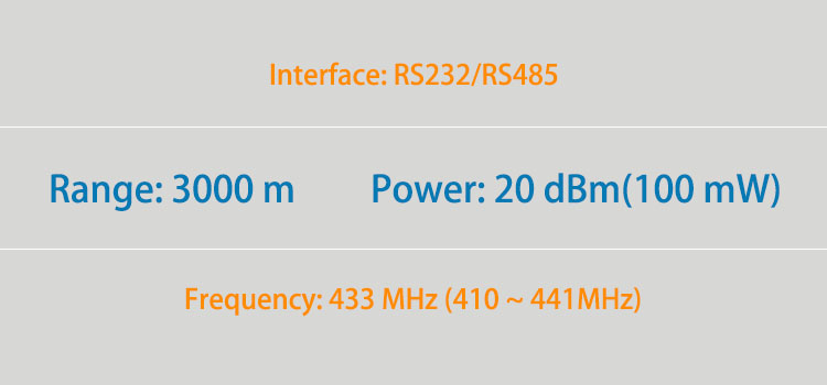2019 Long Range Stable Rf Lora Wifi 8188 Wireless Charging Module - Buy  Wireless Charging Module,Rf Lora Wireless Module,Wifi Module 8188 Product  on
