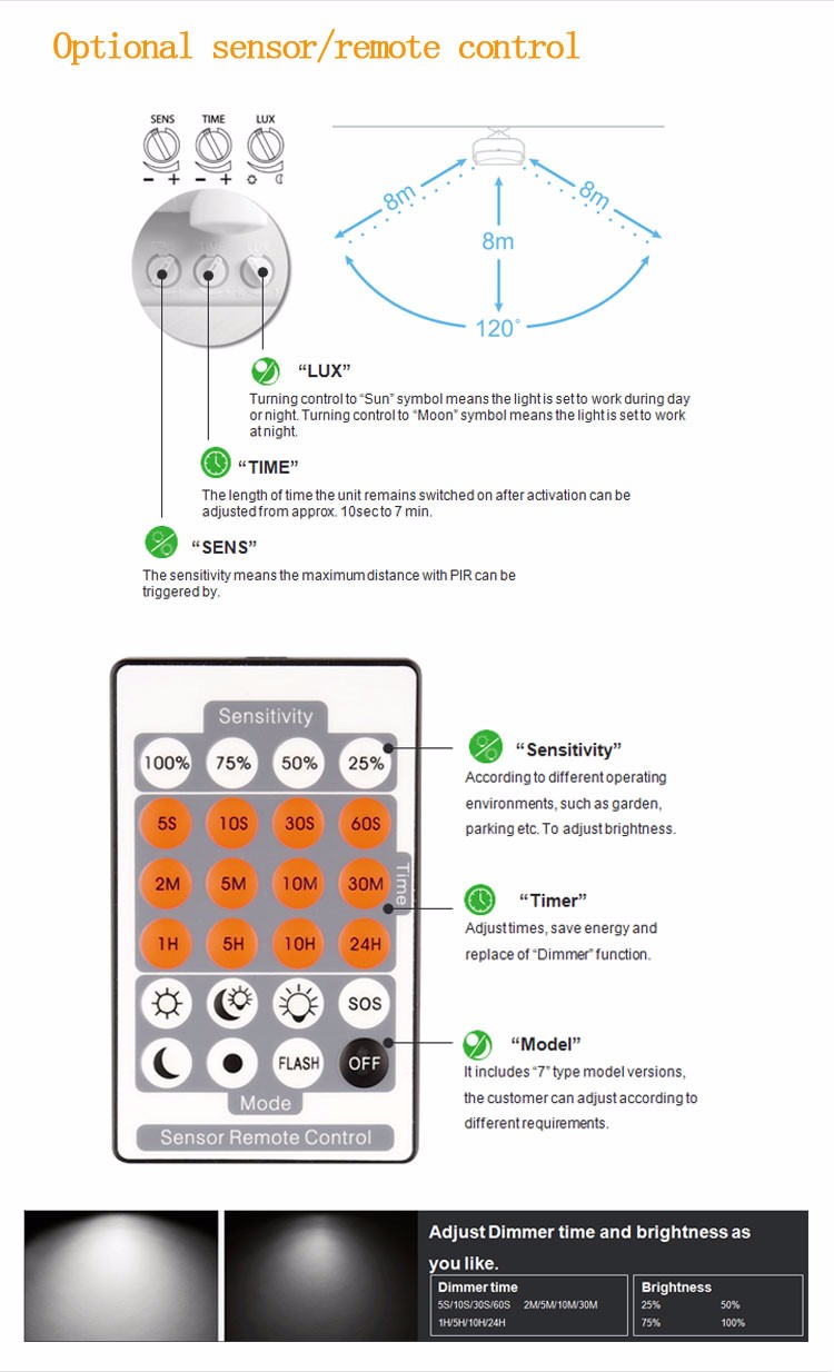 Wiring Diagram For Outdoor Motion Sensor Light