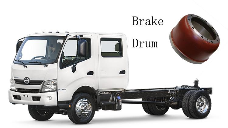 European Series Truck Brake Drum 6584210001