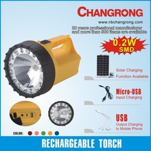 Changrong portable super bright power light led torch
