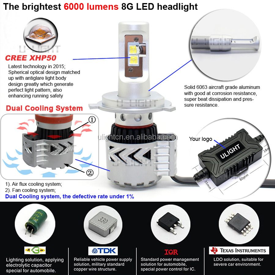 2016 Newest Car H4 9003 Led Headlight Bulbs With Crees Xhp50 Chips Wiring Diagram More Than 6000 Lumen Dual Cooling System And 2 Sides Lighting Buy