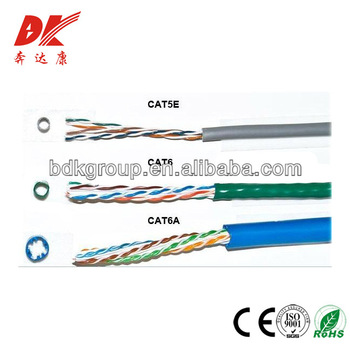 cat 6a wire diagram  | 550 x 576