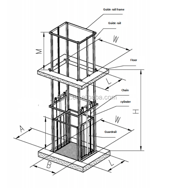 On Sale Vertical Guide Rail Elevators Hydraulic Freight