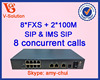 Latest Design gsm voip gateway with 32 fxs ports
