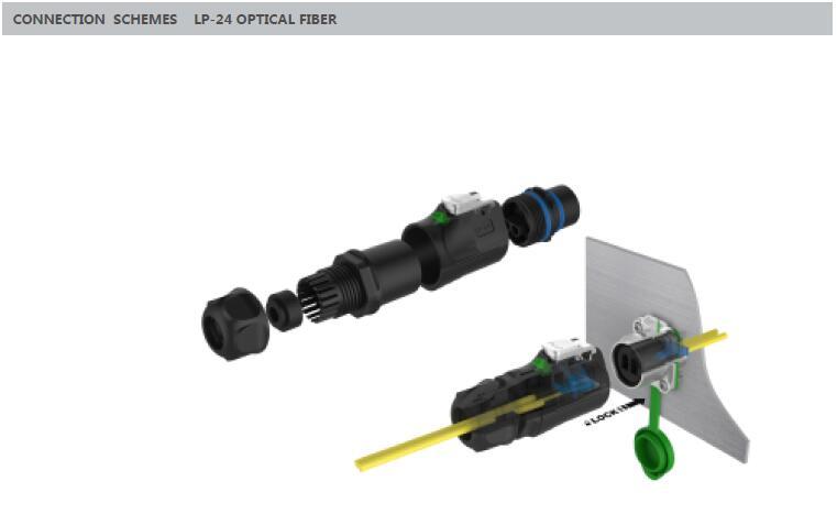 2018 hot selling ethernet outdoor fiber data link connector