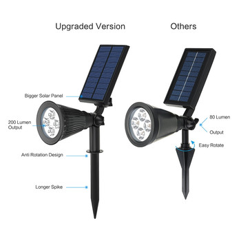 2018 hot sell Upgraded Solar Lights 2-in-1 Waterproof Outdoor Landscape Solar garden light